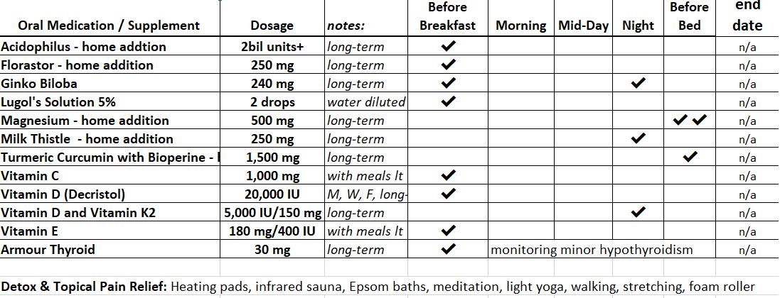 postdetoxprotocol